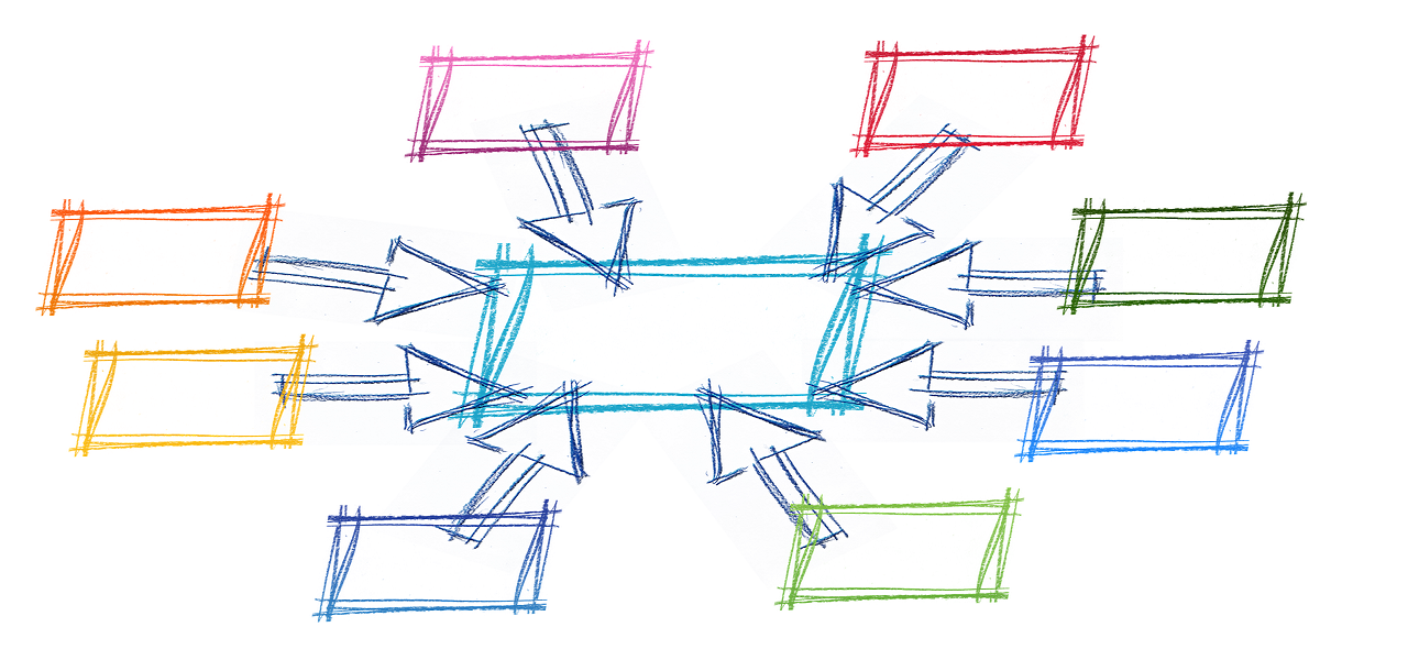 Supply chain, le aziende migliori per Gartner