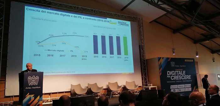 Digitale in Italia, un mercato che cresce (+2,8%) ma…
